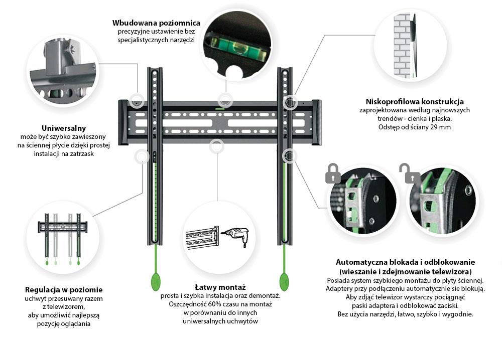 Specyfikacja uchwytu ściennego do monitora oraz TV NB C1-F