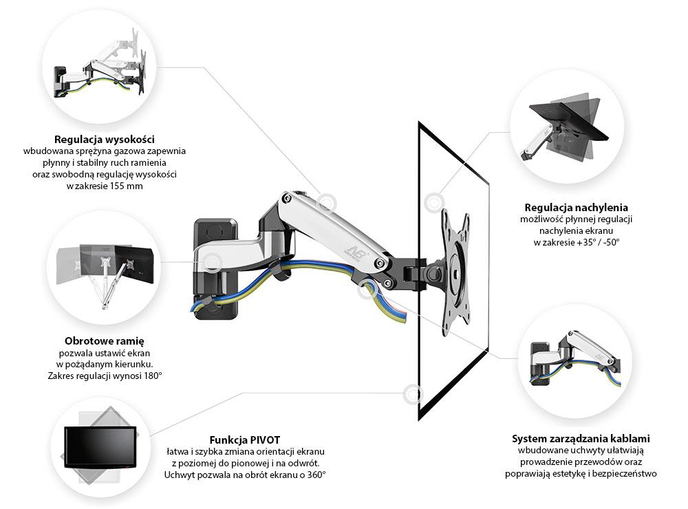 Specyfikacja uchwytu do monitora F150