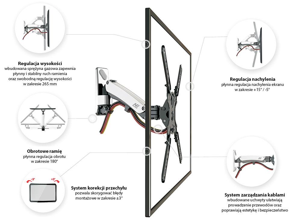 Specyfikacja uchwytu do telewizora F400
