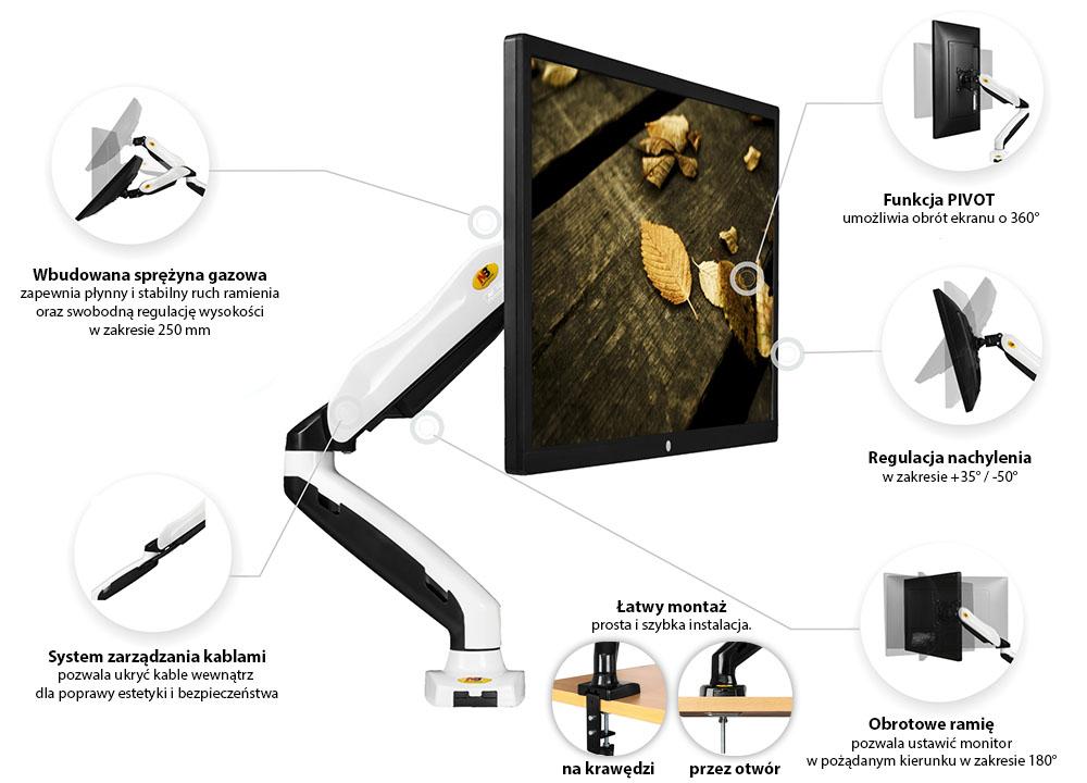 Specyfikacja uchwytu do monitora F80