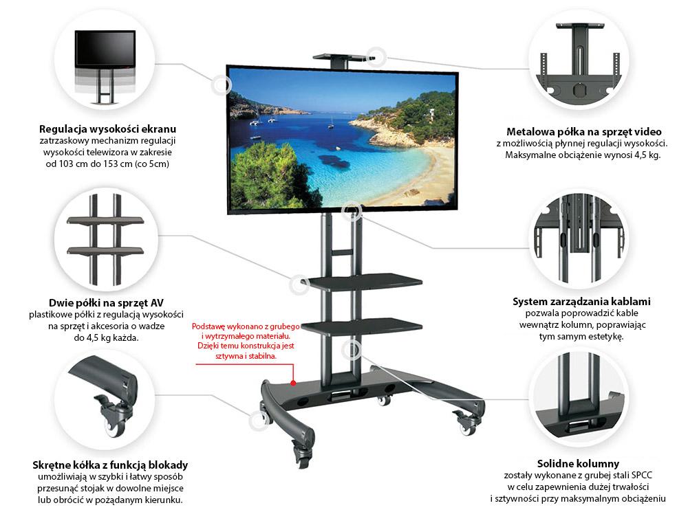 Specyfikacja mobilnego stojaka z wdoma półkami do TV model AVA1500-60-1P