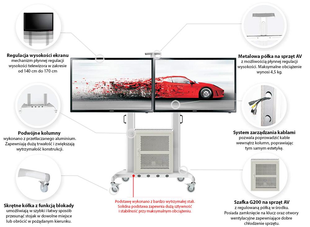 Specyfikacja mobilnego stojaka na dwa TV model AVG1800-60-2A