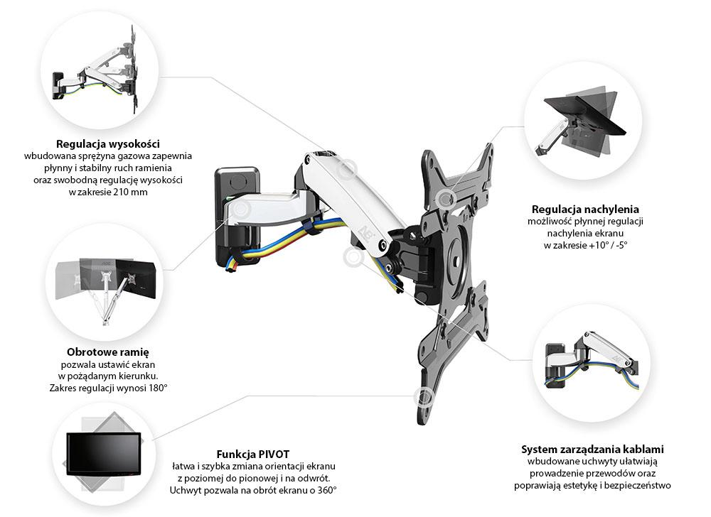 Specyfikacja uchwytu do telewizora F300