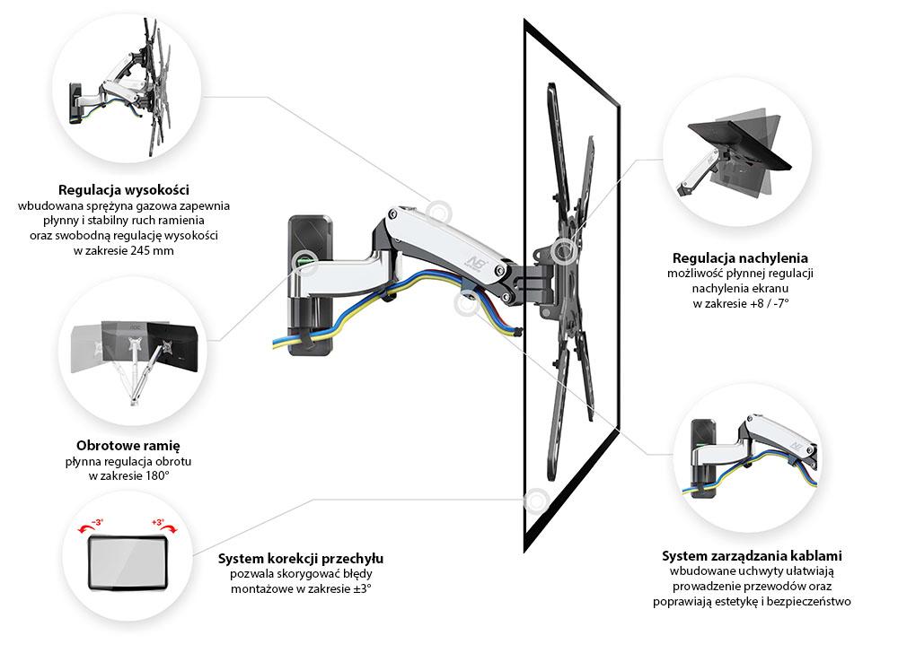 Specyfikacja uchwytu do telewizora F450