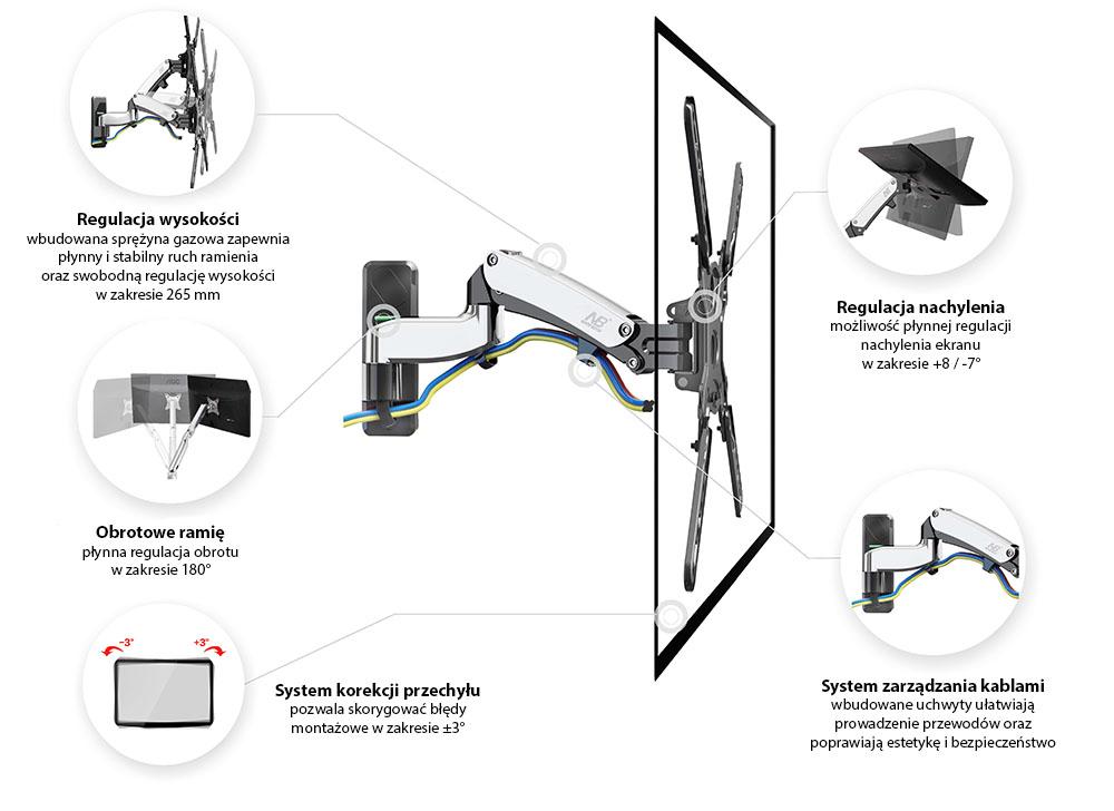 Specyfikacja uchwytu do telewizora F500