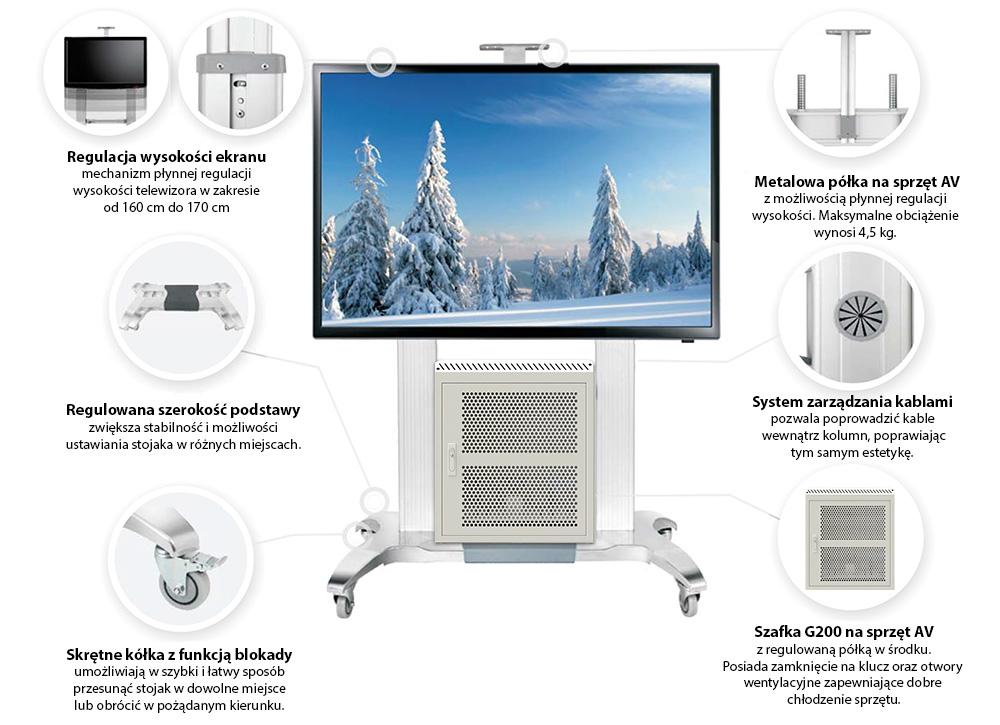 Specyfikacja mobilnego stojaka do TV model NB GF100